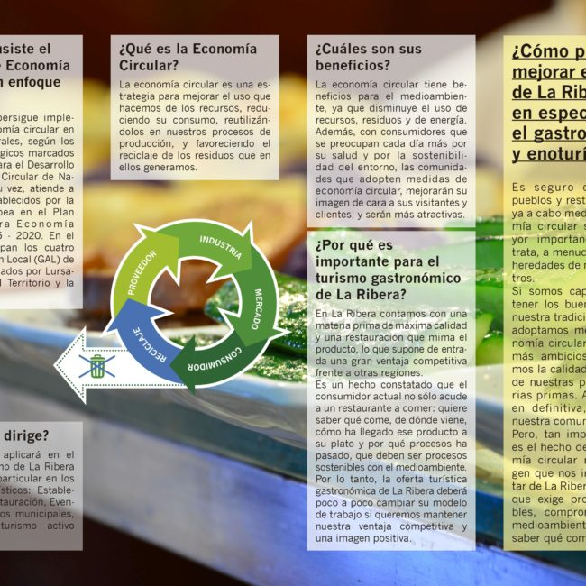 díptico presentación Proyecto Economía Circular con enfoque LEADER-2